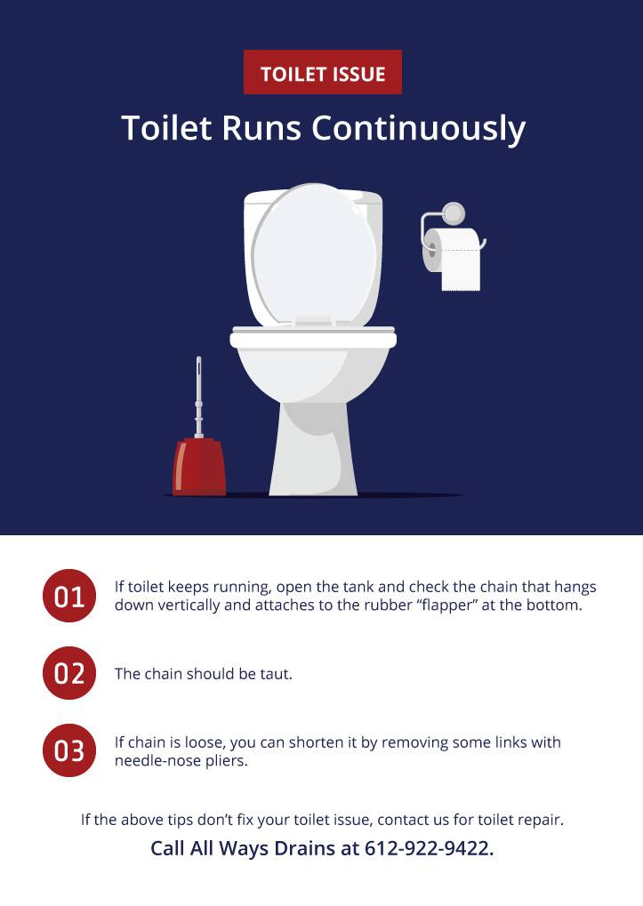 Running Toilet Tips